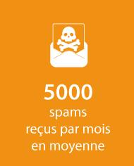 chiffres spam 2
