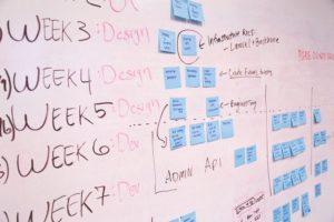conduite de projet agenda